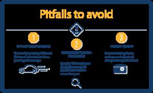 Avoiding Wrap Design Pitfalls | Smartwrap